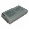 Батарея для ноутбука Dell Inspiron D520